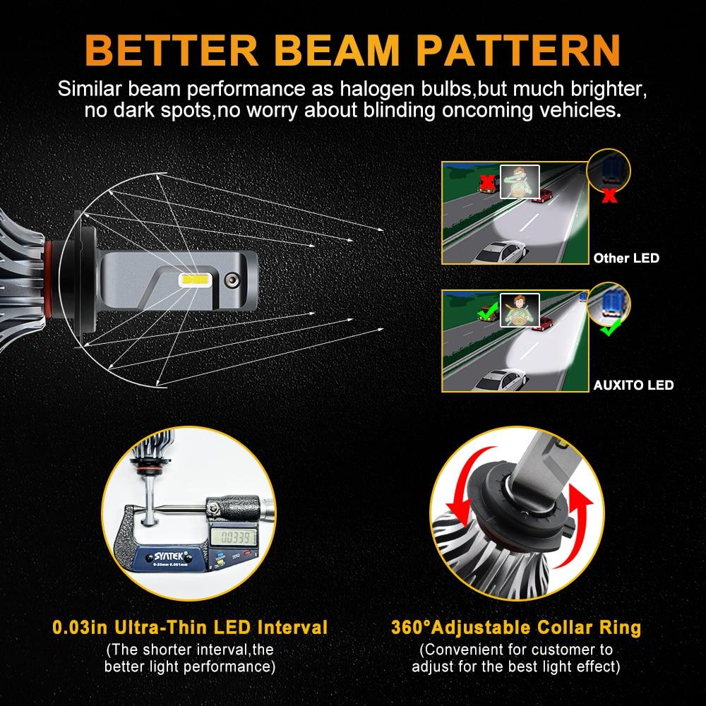 2PCS H7 LED HIR2 9012 Φωτισμός προβολέων - Φώτα αυτοκινήτων - Φωτογραφία 4