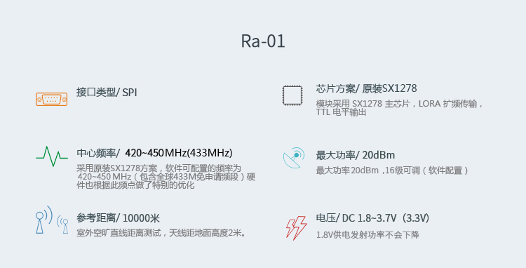 Ra-01111