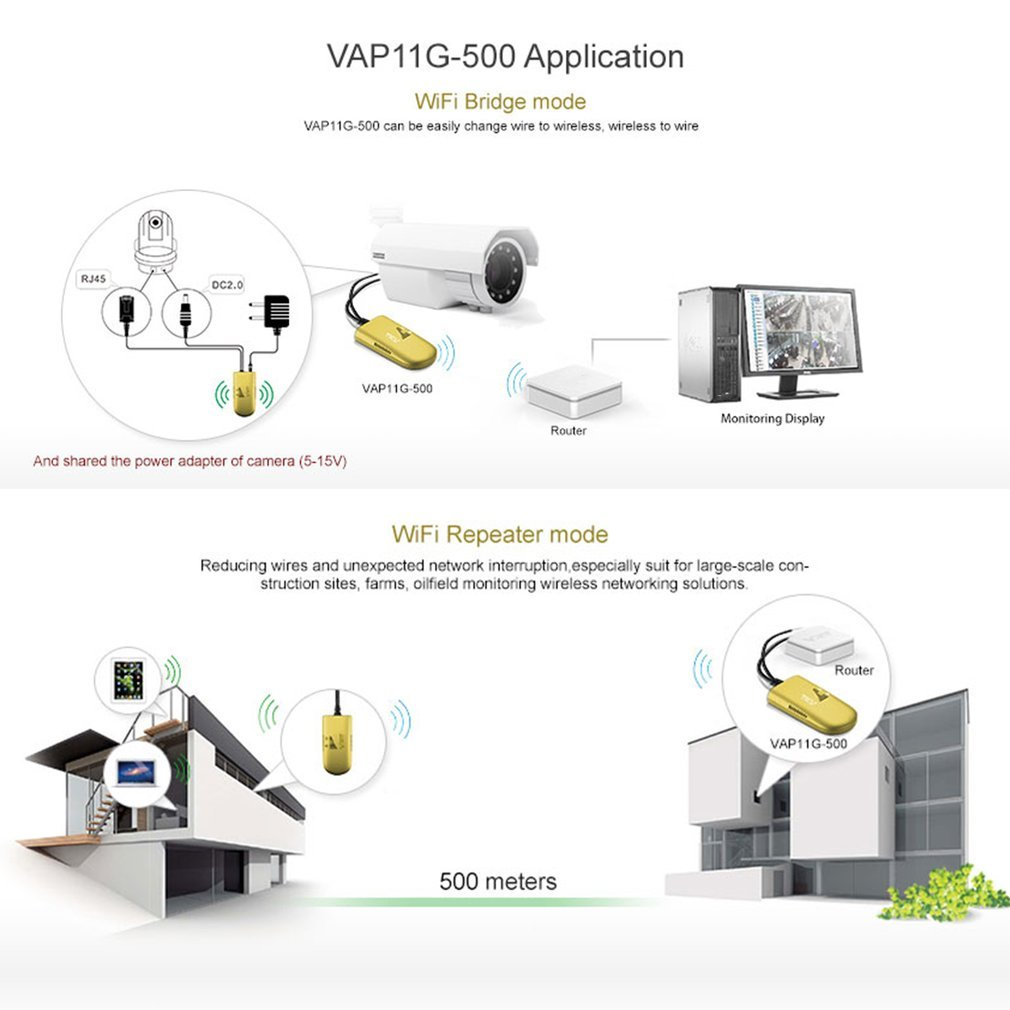 300Mbps WiFi Wireless Repeater Bridger with Wide 500M Coverage Distance-in  TV Antenna from Consumer Electronics on Aliexpress.com | Alibaba Group