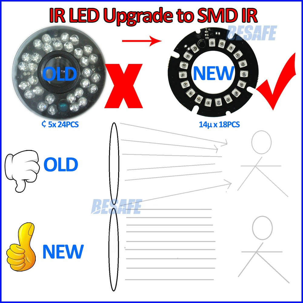 24-18PCS SMD IR LED+BLACK GLASS
