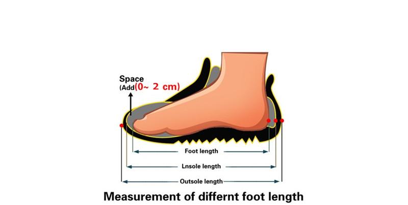 measure_