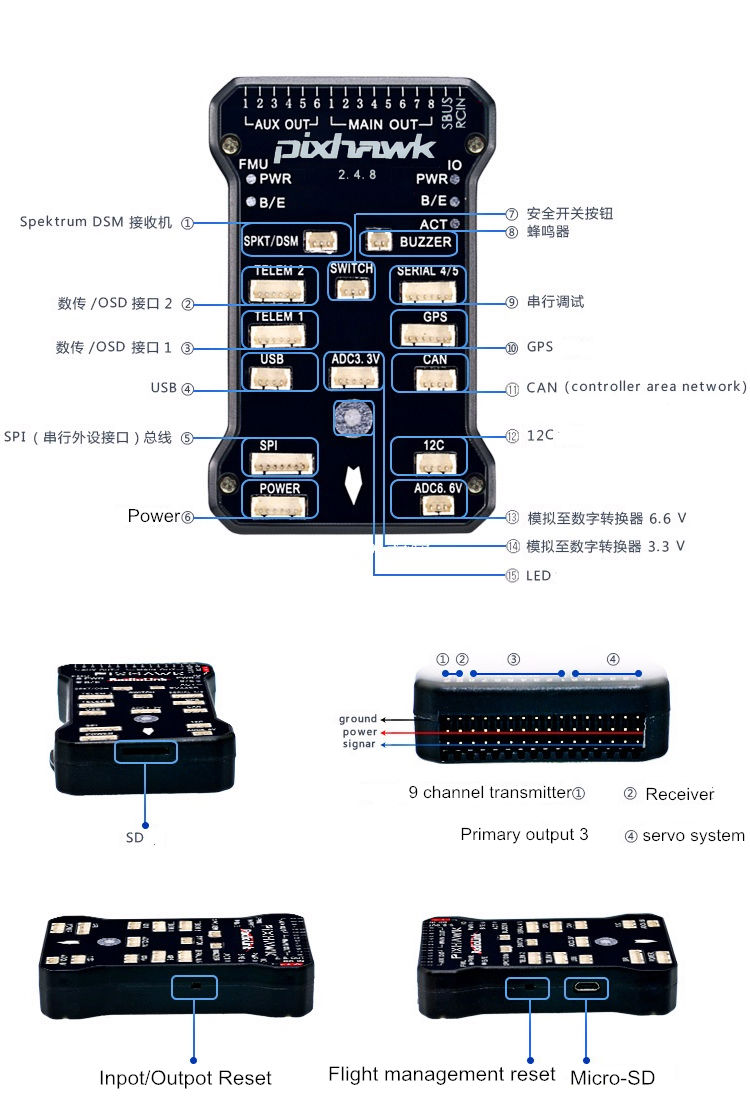 PX4 Pixhawk 2.4.8 飛行コントローラテレメトリ 433 mhz 915 mhz ネオ M8N GPS PX4 ラジオ OSD 3DR RC FPV コンボ  グループ上の おもちゃ & ホビー からの パーツ & アクセサリー の中 3