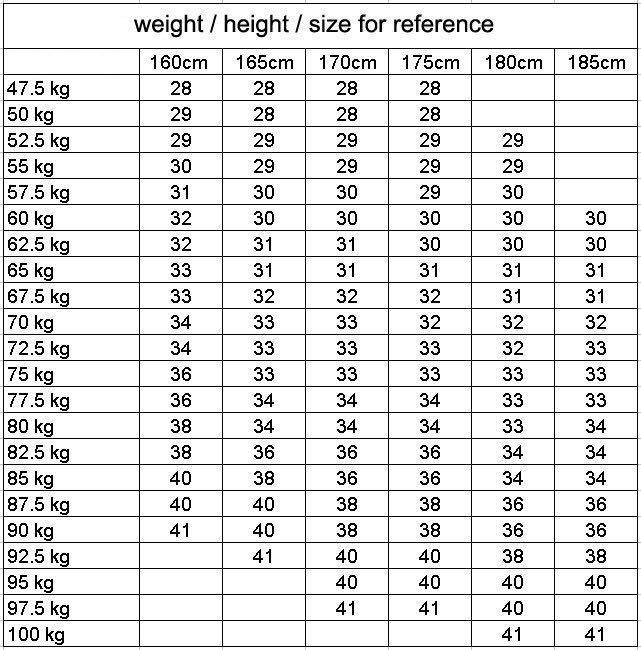 size refer