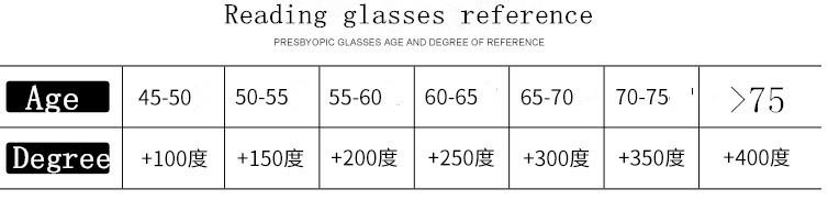 reading glasses reference