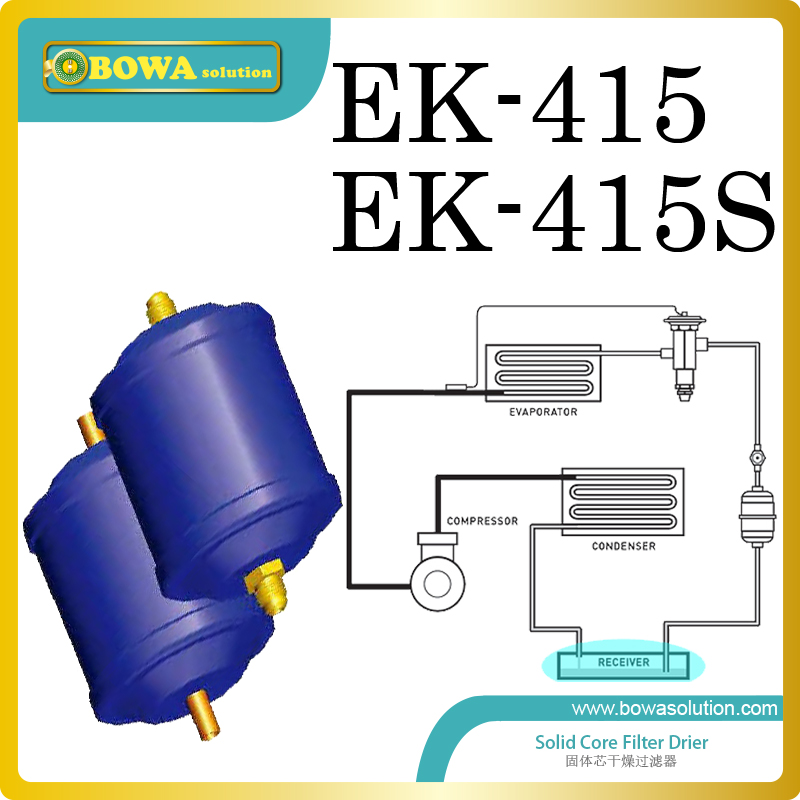 EK415 refrigeration filter driers are installed in Oil temperature machine replace Danfoss DML filter driers em 413 liquid line filter driers are installed in kinds of cold room equipments or refrigeration tunnel equipments