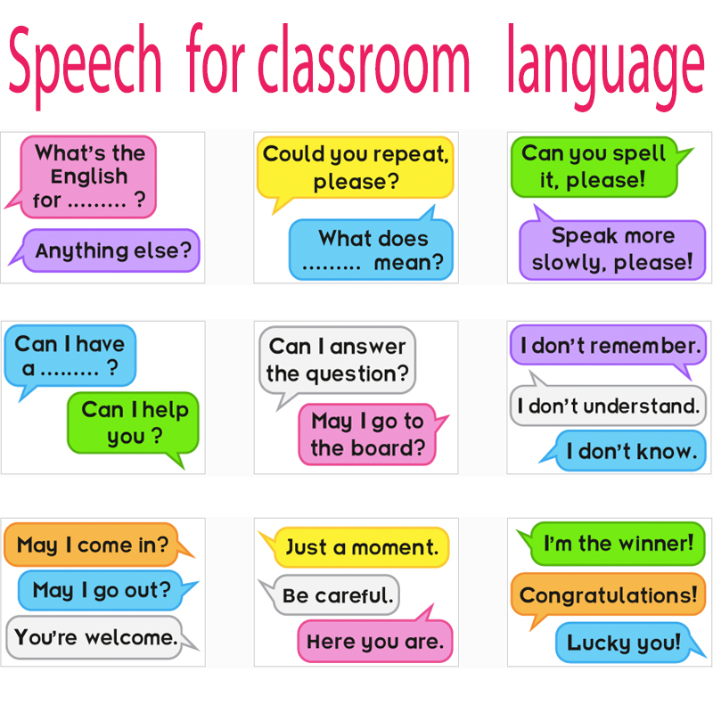 Speech For Classroom Language Skills English Sentences Training Posters A4 Educational Toys For Children Kids Gifts