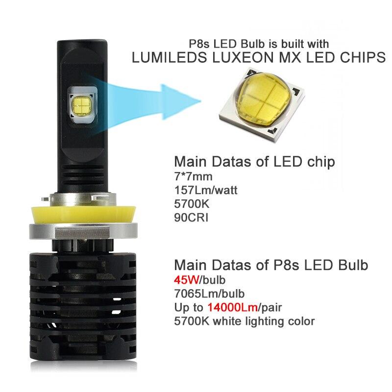 CNSUNNYLIGHT Canbus LED Headlight Car Bulbs H7 H11 9006 9005 H4 D1 wLUMILEDS MX70 Chips 14000Lm 5700K No Error Automotivo Light (6)