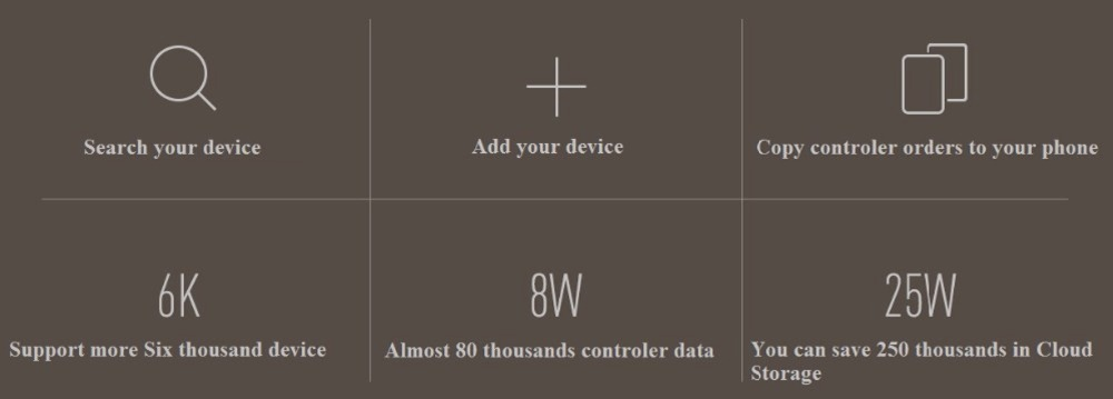 Xiaomi mi jia control remoto inteligente Universal WIFI 9