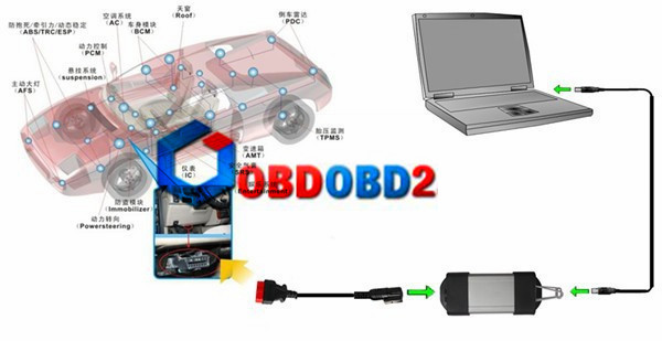 For Renault Can Clip OBD Cable  Connection Picture