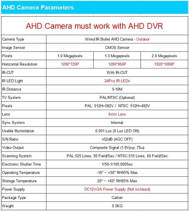 AHD-SPEC-W501