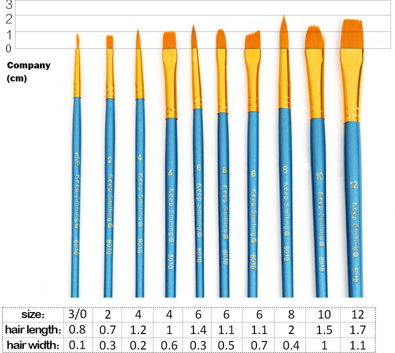 Art Shape Brushes 10Pcs/Set 4
