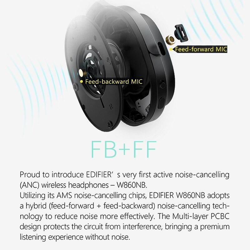 ANC Smart Headphones Nadler