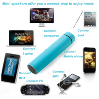 Power Bank With Speaker And Mobile Phone Supporting Wireless Bluetooth Speakers Have Power Banker And Mobile