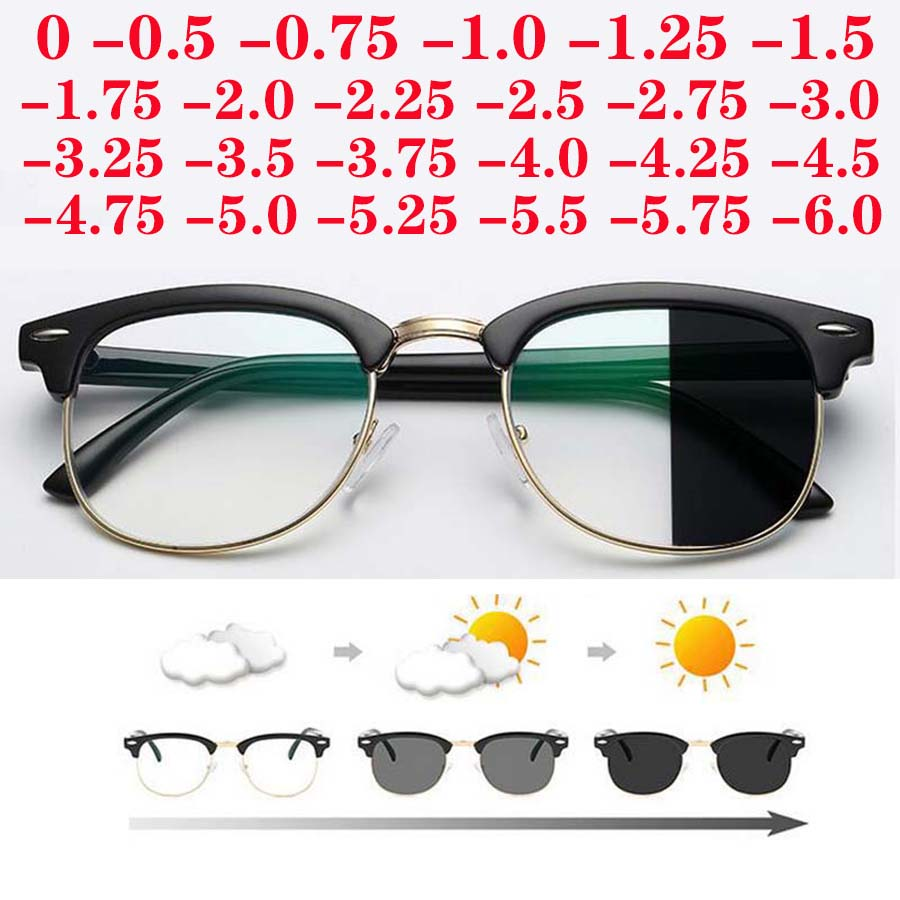BINSYSU 1.56 Aspheric Anti Blue Light Photochromic Eyewear Anti-glare Change Color