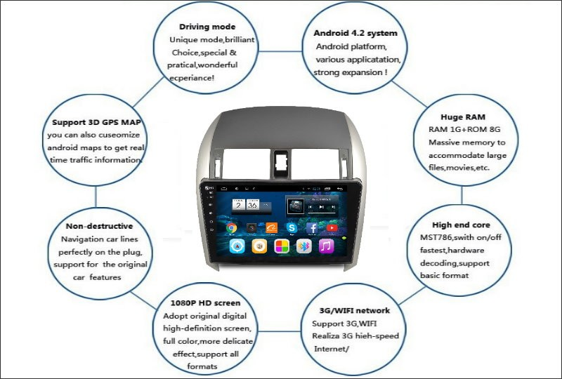 Cheap Liisle Android GPS NAV NVAI Navigation System For Toyota Corolla 2007~2013 Radio Stereo Audio Video Multimedia ( No DVD Player 3