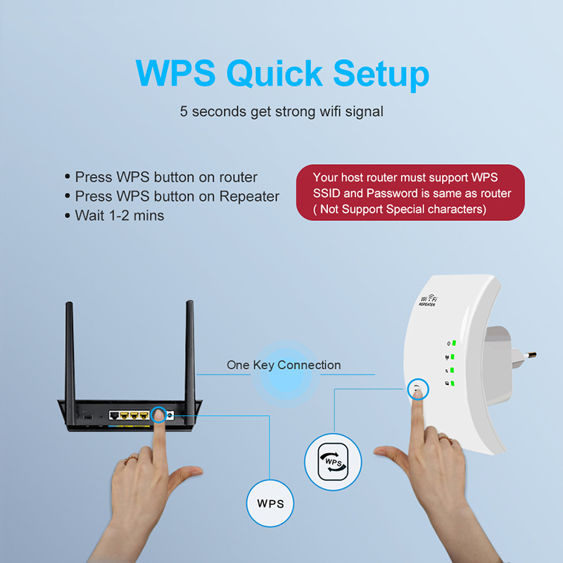 Wireless Wifi Repeater 300Mbps WiFi Amplifier Wi-Fi Long Signal Range Extender Wi Fi Booster 802.11N/B/G Repeater Access Point 3