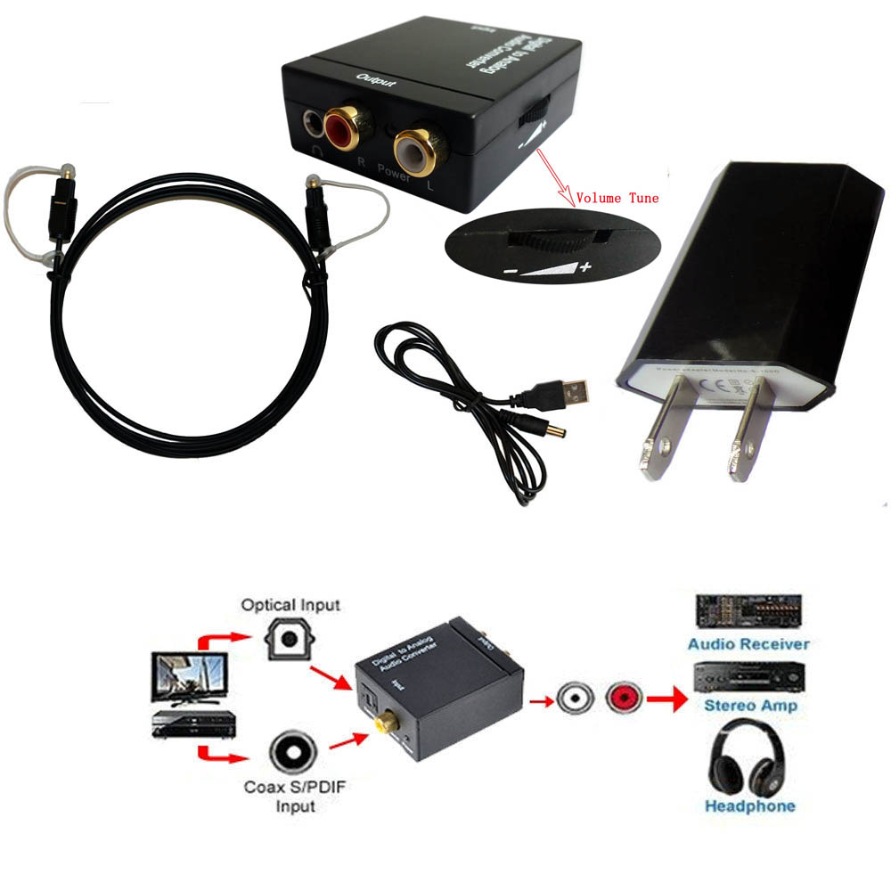 Skn Digital Optical Coaxial Rca Toslink Spdif Signal To