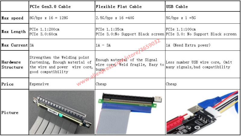 ITX Cable Extension discount 6