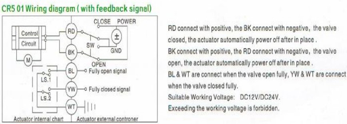 1 DC12V 5 wires Motor control Valve NPT BSP thread DN25 3 Way T Type Brass aliexpress com buy 1\