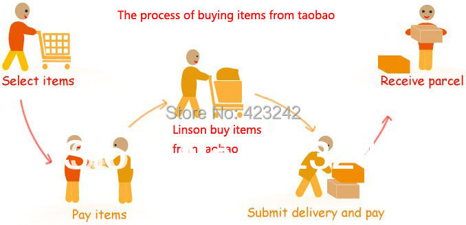 taobao tmall alibaba 1688 purchase service agent agency intermediary broker  deputy buy from China purchasing buying (Accept PP)|service record|china  cell phone servicechina visa service - AliExpress