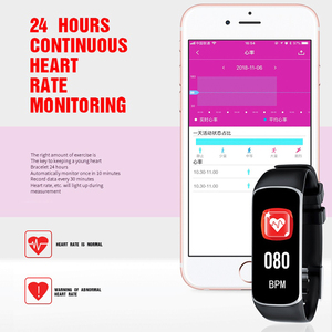Image 5 - Smart Bracelet Band B2 Waterproof Bluetooth Wristband Female Physiology Reminder Heart Rate Monitor Fitness Tracker