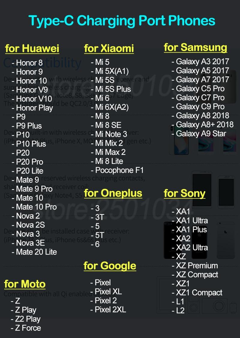 type-C-phones