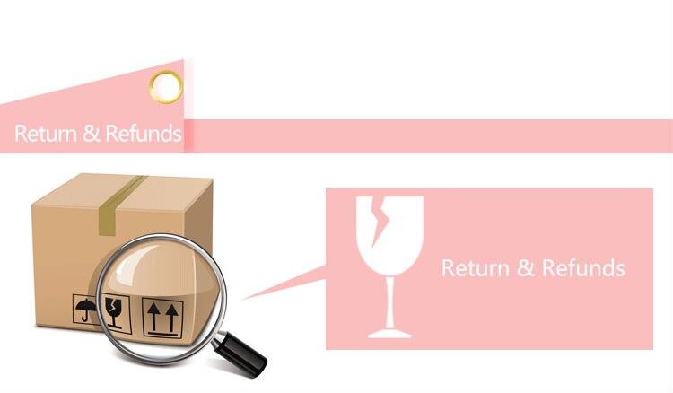 Return  Refunds (1)