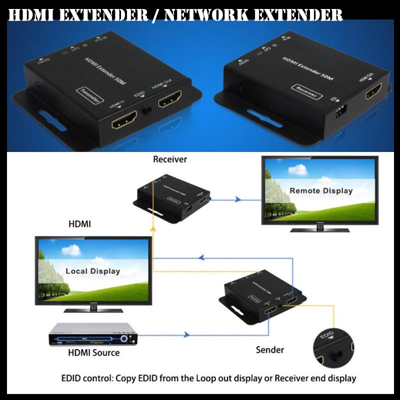 HDMI Extender via Single Cat5e/6 with IR extends high de+inition video&audio signal,Support Deep color video,DTS-HD/Dolby audio