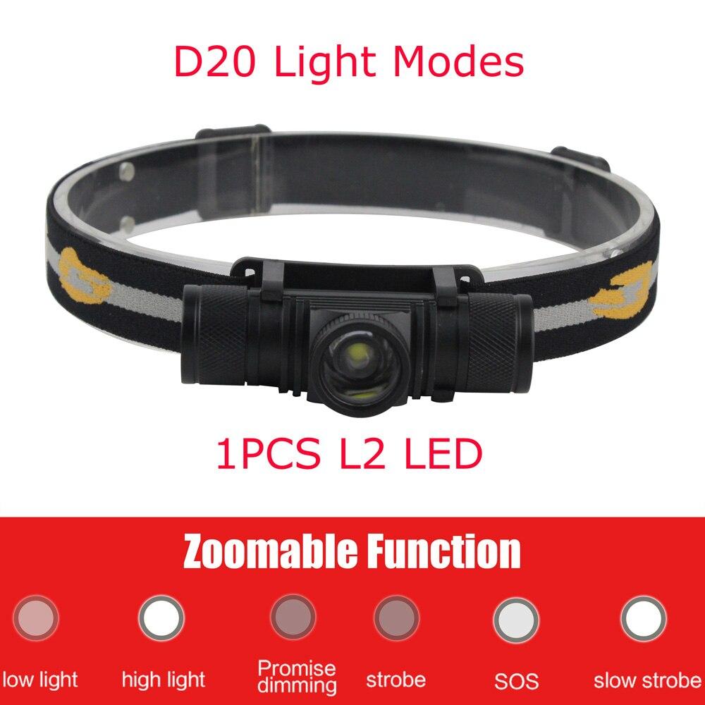 cheapest BORUiT XM-L2 LED Mini Headlamp High Power 1000lm Headlight 18650 Rechargeable Head Torch Camping Hunting Waterproof Flashlight