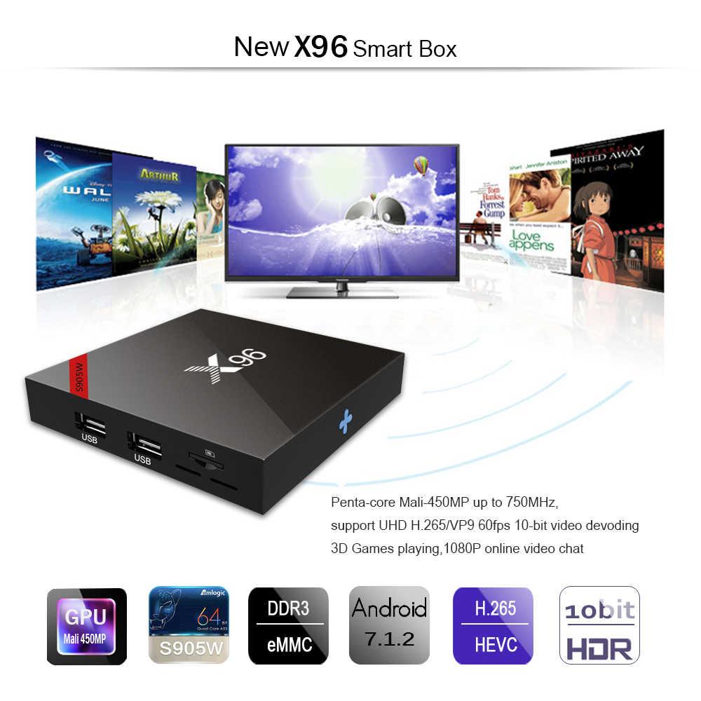 81f190b1e9285 ... (Доставка из Москвы) Новинка! Оригинальный X96 Android 7.1 Smart TV BOX  Смарт ТВ ...