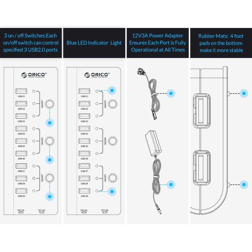 Detail Feedback Questions about ORICO HF9US 2P BK 9 Ports USB2.0 HUB on mouse schematic, remote control schematic, ir sensor schematic, dvi to vga schematic, ir receiver schematic, wireless schematic, displayport schematic, ipod schematic, fm radio schematic,