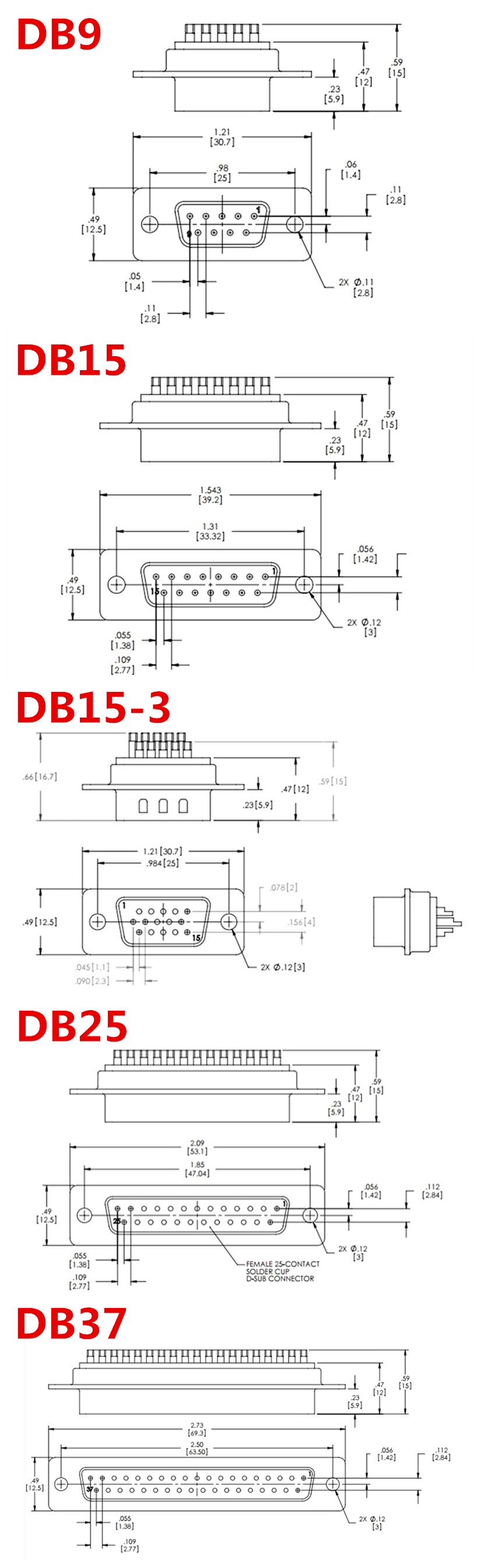 Db37 Cable Wiring Diagram 5pcs Db9 Db15 Db25 Hole Pin Female Male Blue Welded Connector Htb1kx9oqfxxxxxixfxxq6xxfxxxb