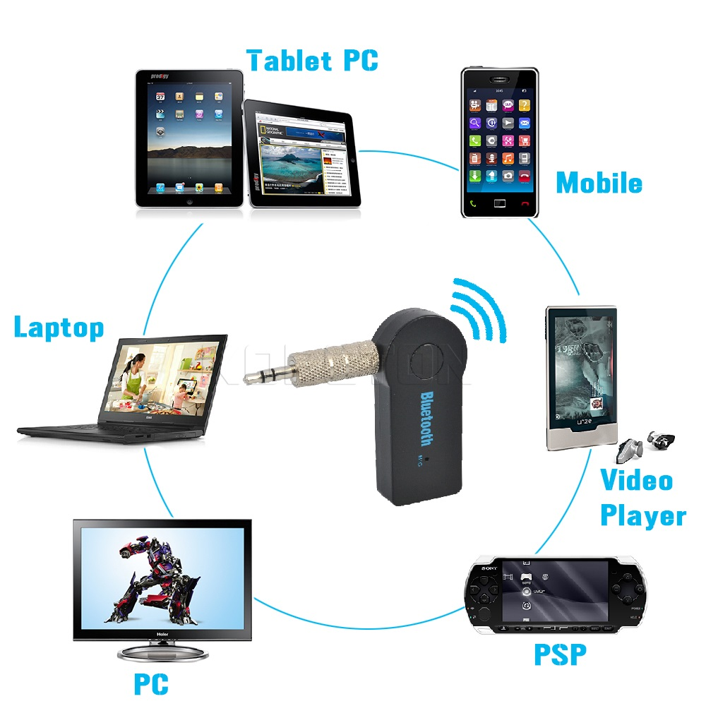 Bluetooth Music Streaming Kit Ipod Media Interface Cable: 10pcs A2DP Handfree 3.5mm Streaming Car Bluetooth Audio