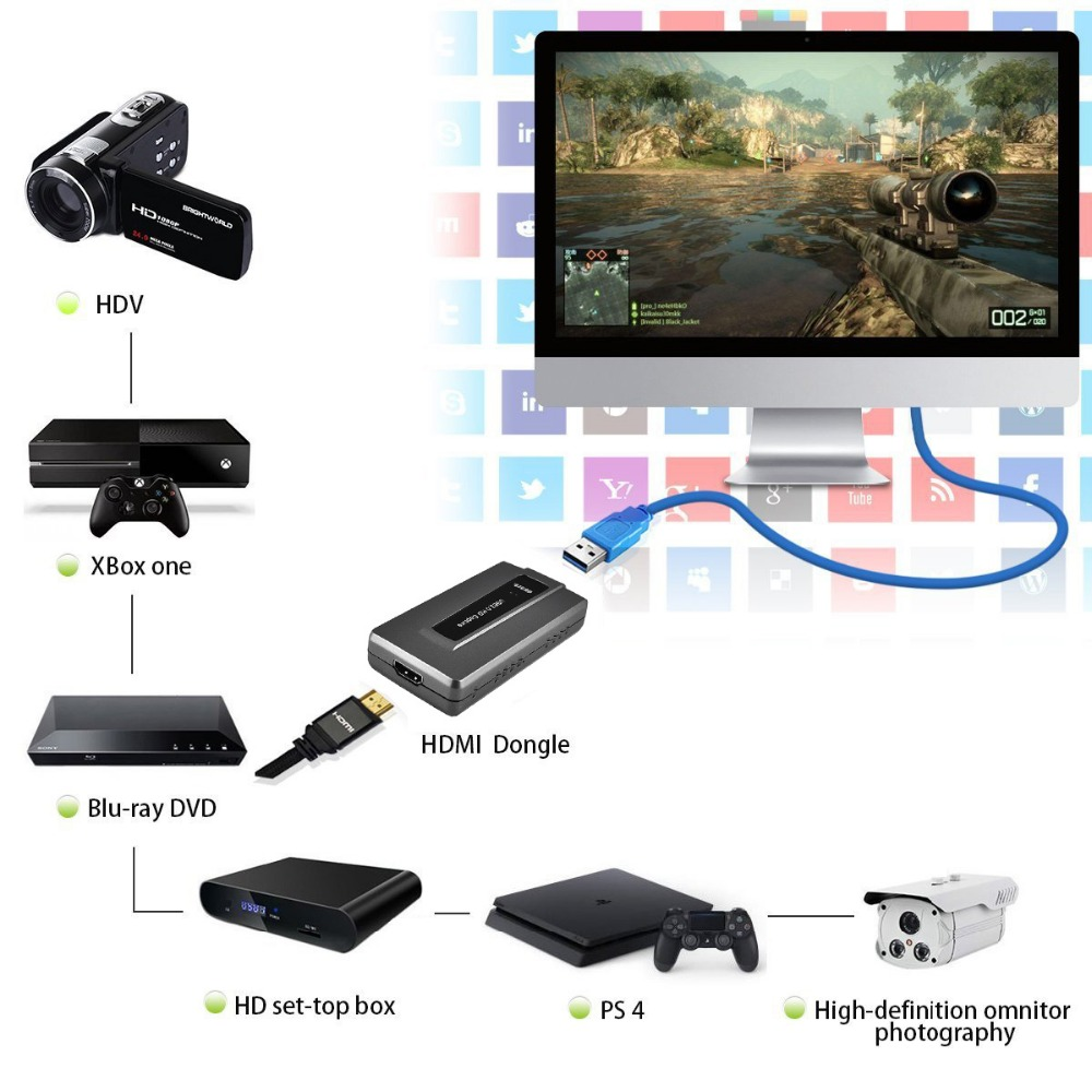 HD Video Game Capture 1080P HDMI YPbPr CVBS OBS for PS3 PS4 Set-Top Box Playback