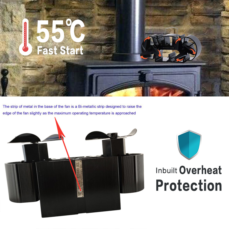 3.9 Inches Height Extra Mini Twin Blade Heat Powered Stove Fan Specially For Super Small Space On Wood/Log Burner/Fireplace Top
