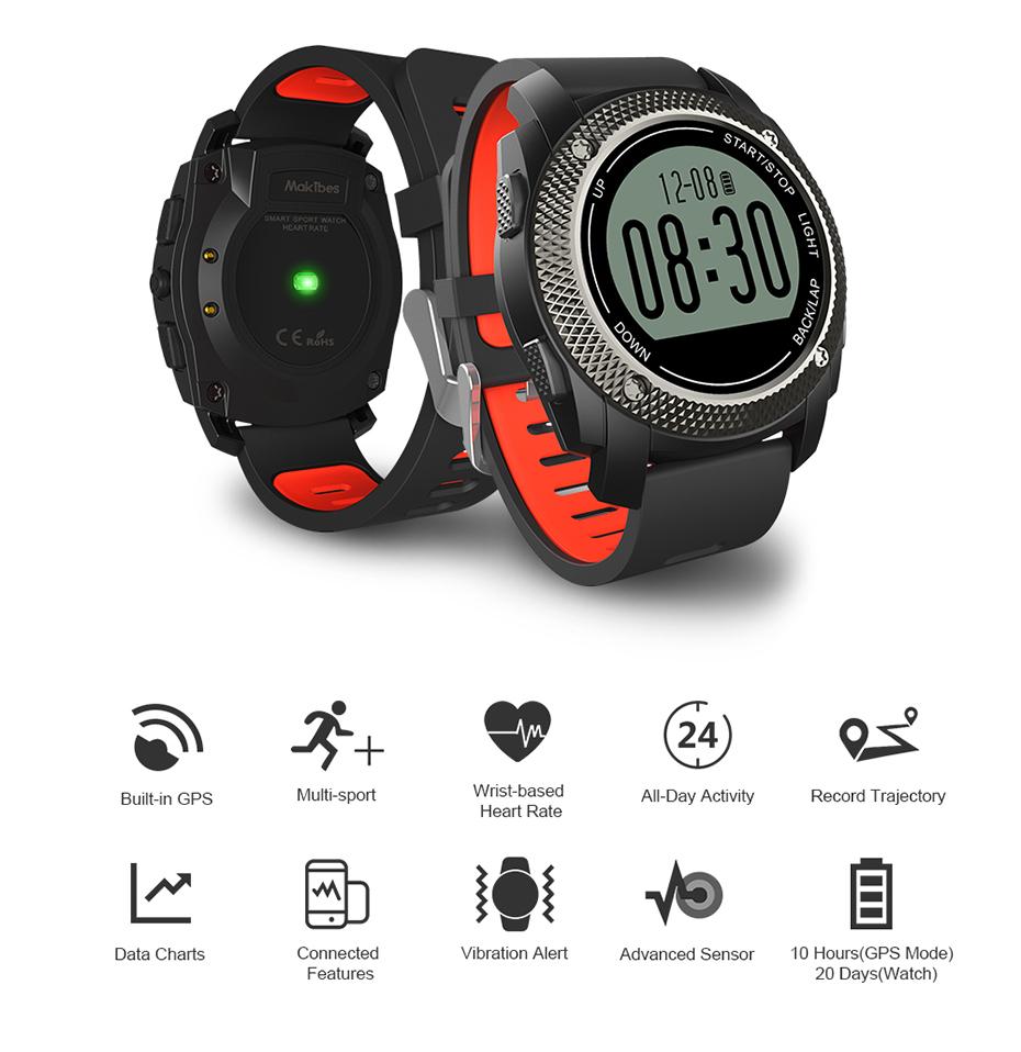 Makibes G02 smart watch (2)