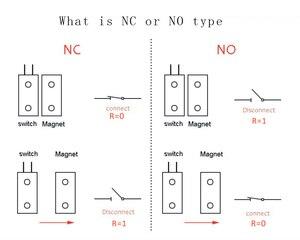 Image 5 - Brązowy kolor przewodowy przełącznik magnetyczny Alarm otwartych drzwi ukryte instalacji NC wyjście przekaźnikowe czujnik magnetyczny
