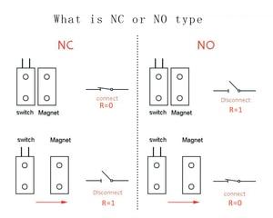 Image 5 - חום צבע Wired מגנטי מתג דלת הסתיר התקנה NC ממסר מגנט חיישן