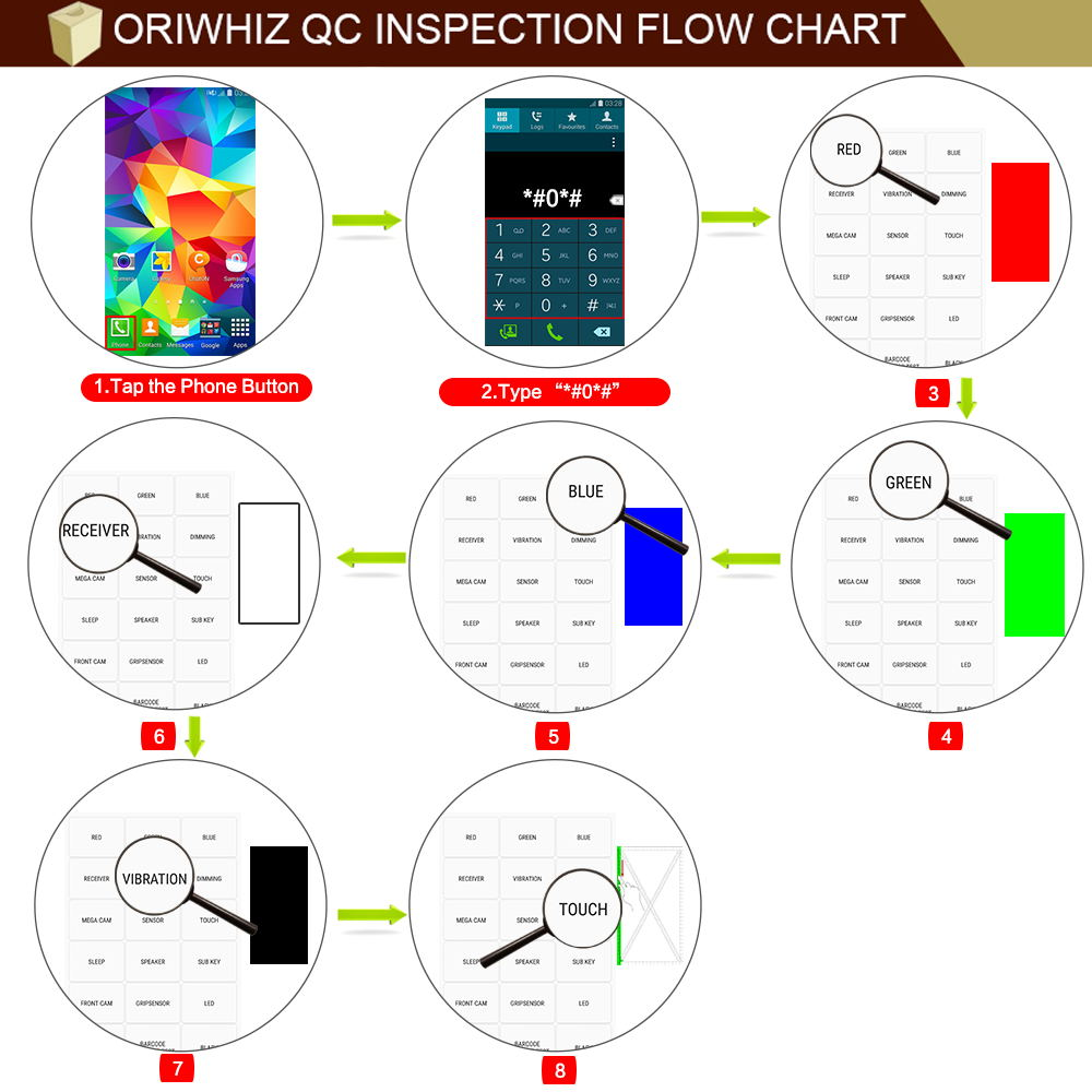 Samsung QC inspeciton process
