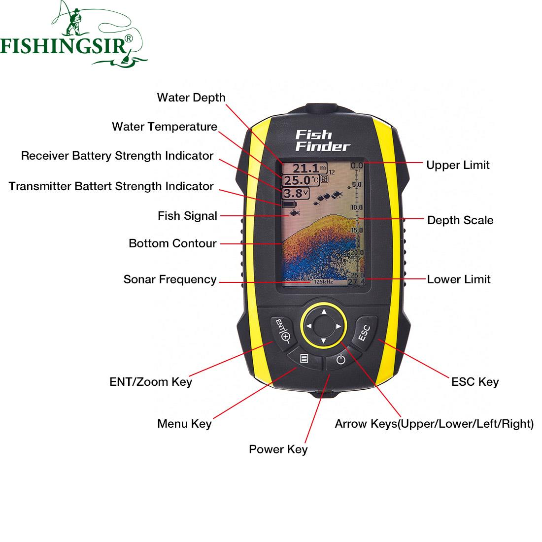 aliexpress : buy wireless depth sounder fish finder underwater, Fish Finder