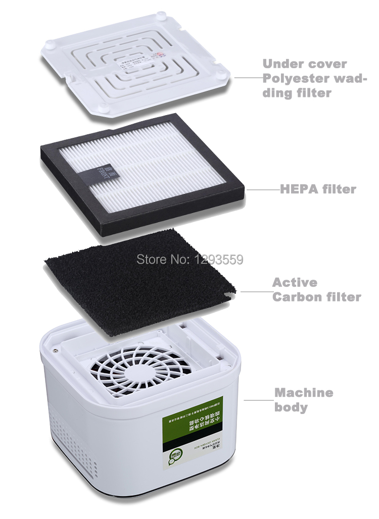 new itemmini air purifier for homebest for childasthma carbon filteranion functionin air purifiers from home improvement on