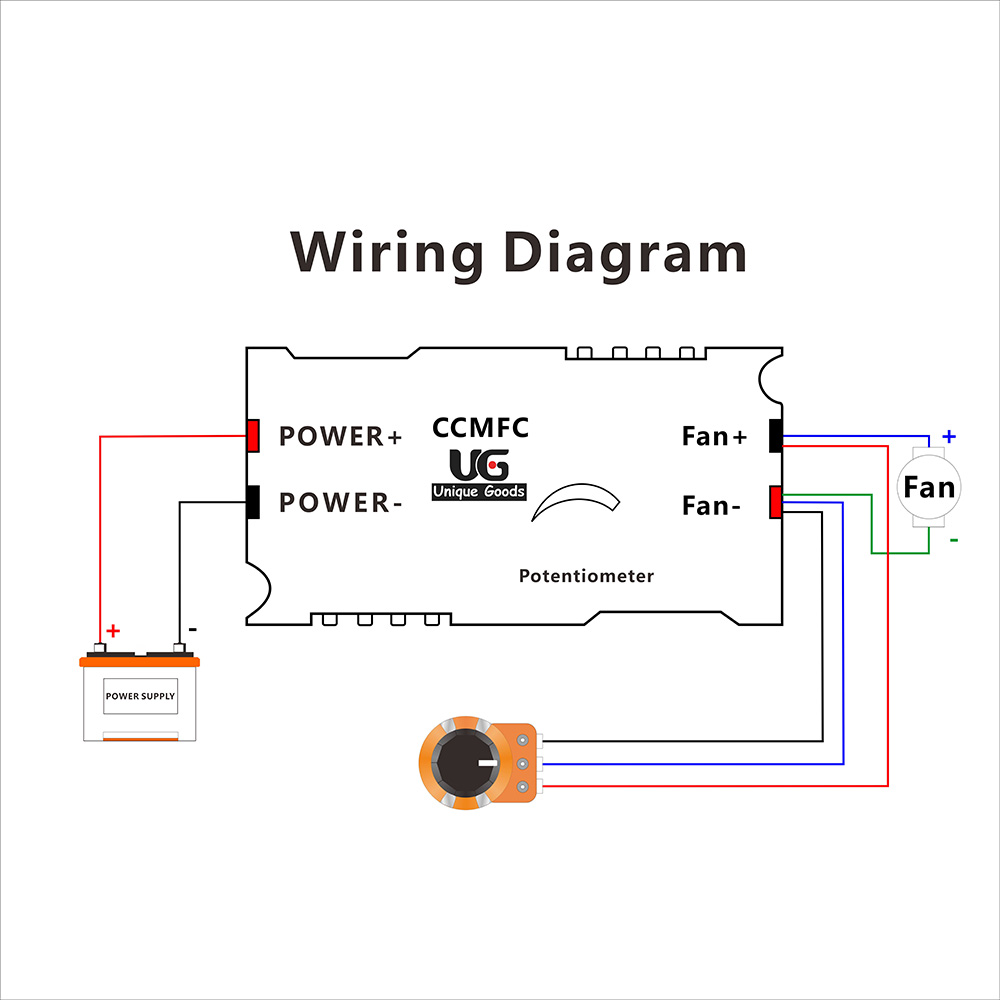 ac fan to potentiometer wiring