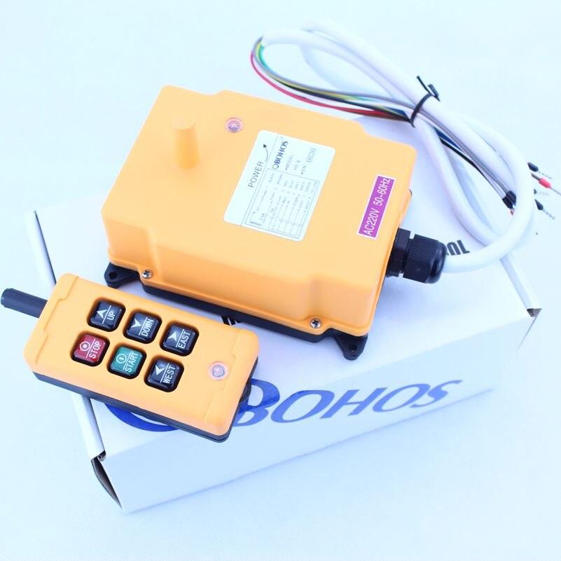 wireless Week's 36VAC remote