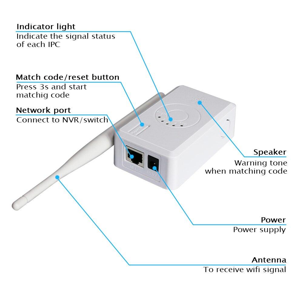 Extension de gamme WiFi pour système de caméra de sécurité sans fil Hiseeu - 3