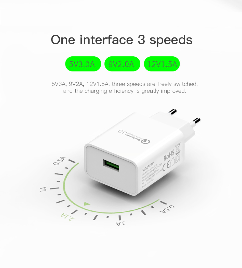 !ACCEZZ 18W Quick Charge 3.0 Fast Charging 3A EU Plug Wall Mobile Phone USB Charger Adapter For iPhone Samsung Xiaomi Huawei (3)