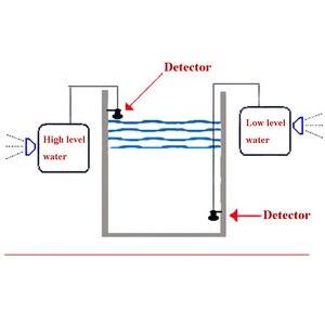 Image 4 - Wycieku wody przepełnienie Alarm czujnik 110dB głos 1.0m kabel wysokiej niskiego poziomu wody system alarmowy do domu
