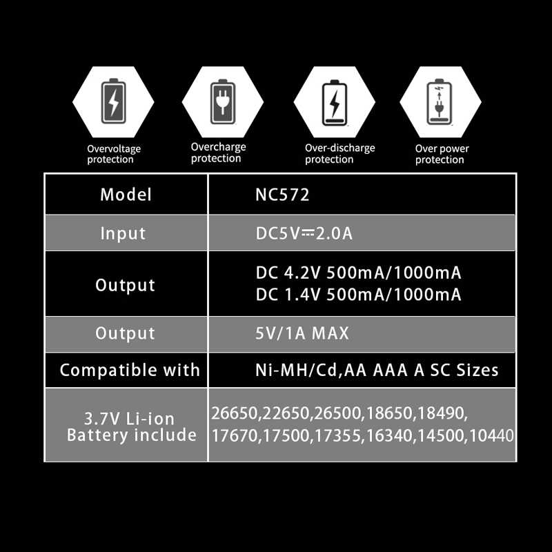 PALO набор для подзарядки батареи 2 шт. 18650 батареи + 1 Зарядное устройство для 3,7 в 14500 18650 26650 18490 1,2 в SC Ni-Cd AA AAA Перезаряжаемые
