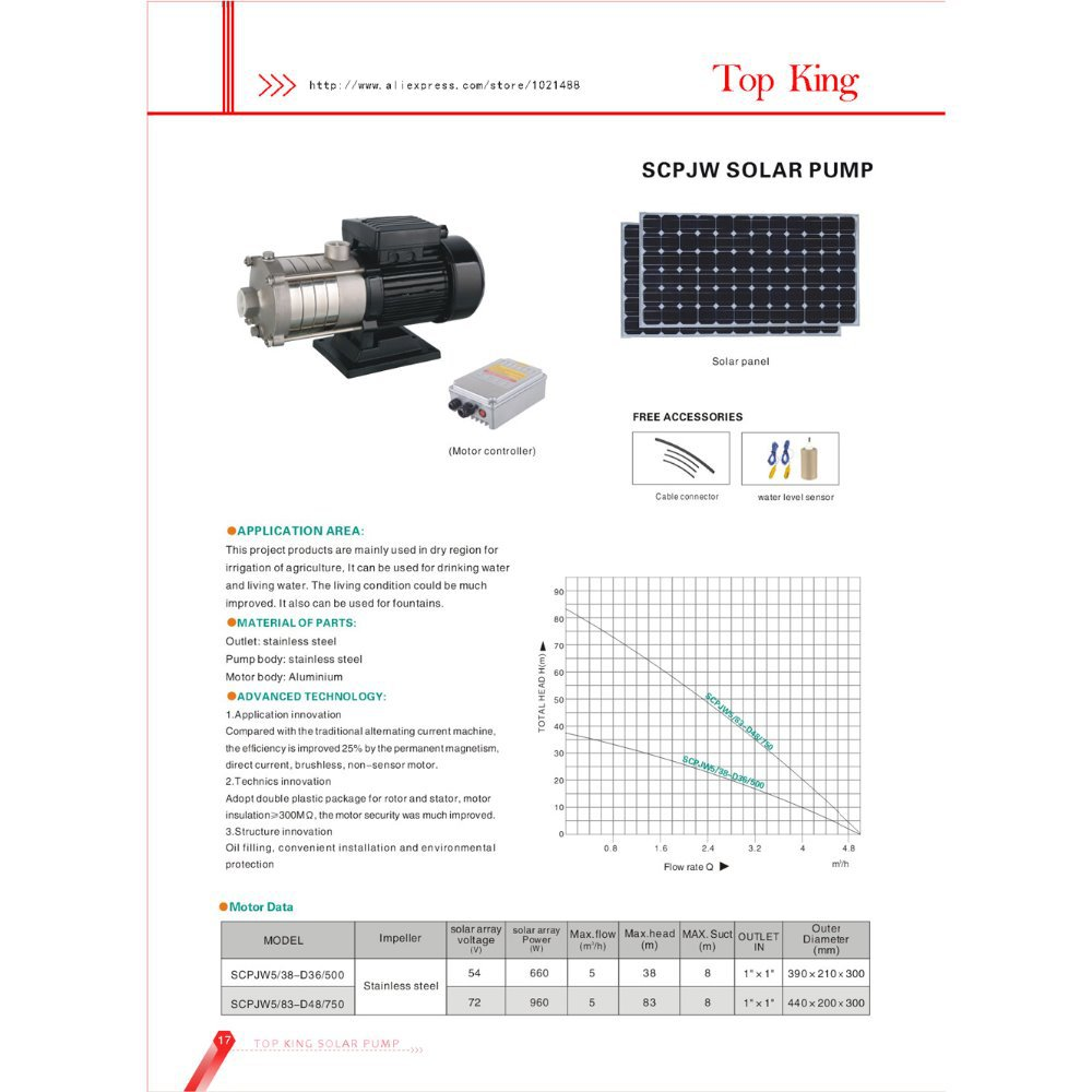 1hp Dc 48v Simple Water Pump Surface Centrifugal With Mppt Diagram Solar Function Controller 100 Testing Well Model Scpjw5 83 D48 750 In Pumps From Home Improvement