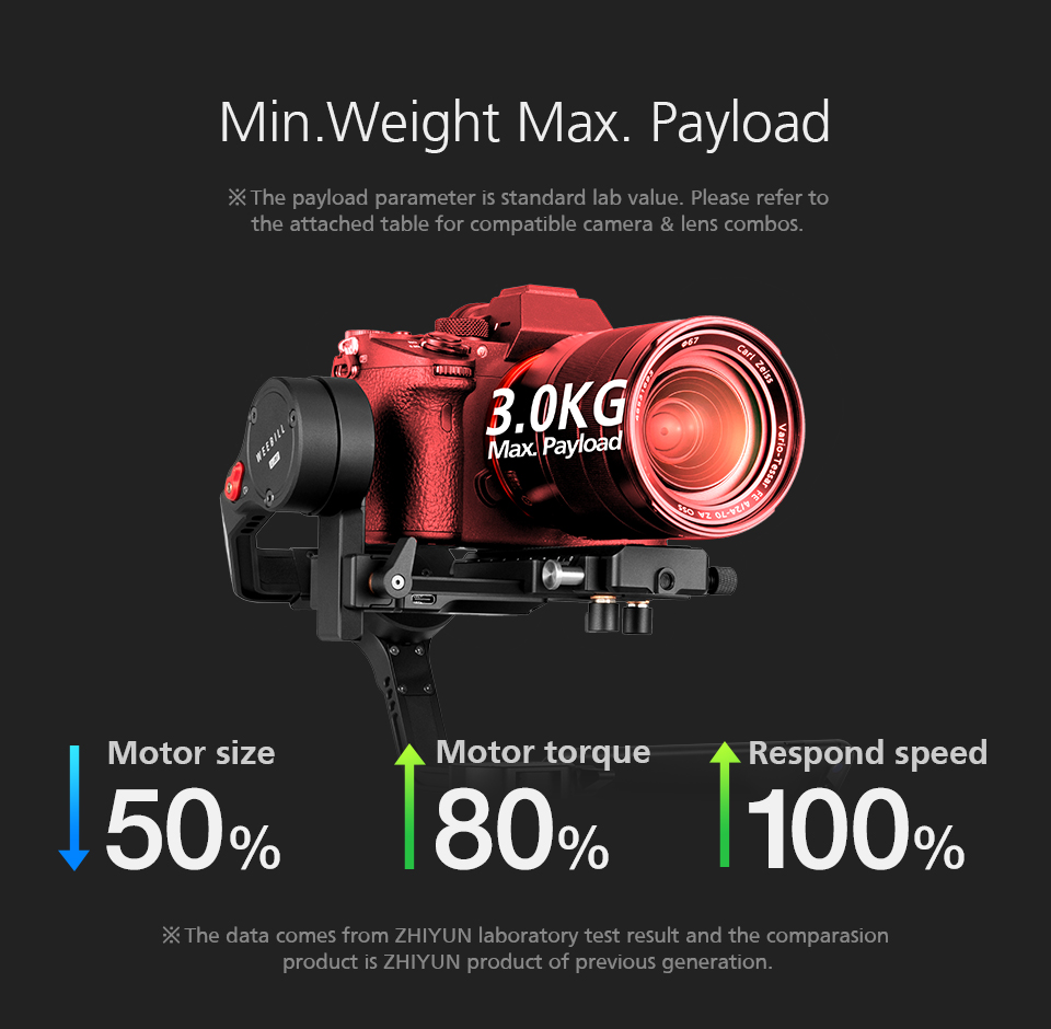 ZHIYUN Official Weebill LAB 3-Axis Image Transmission Stabilizer for Mirrorless Camera OLED Display Handheld Gimbal 12