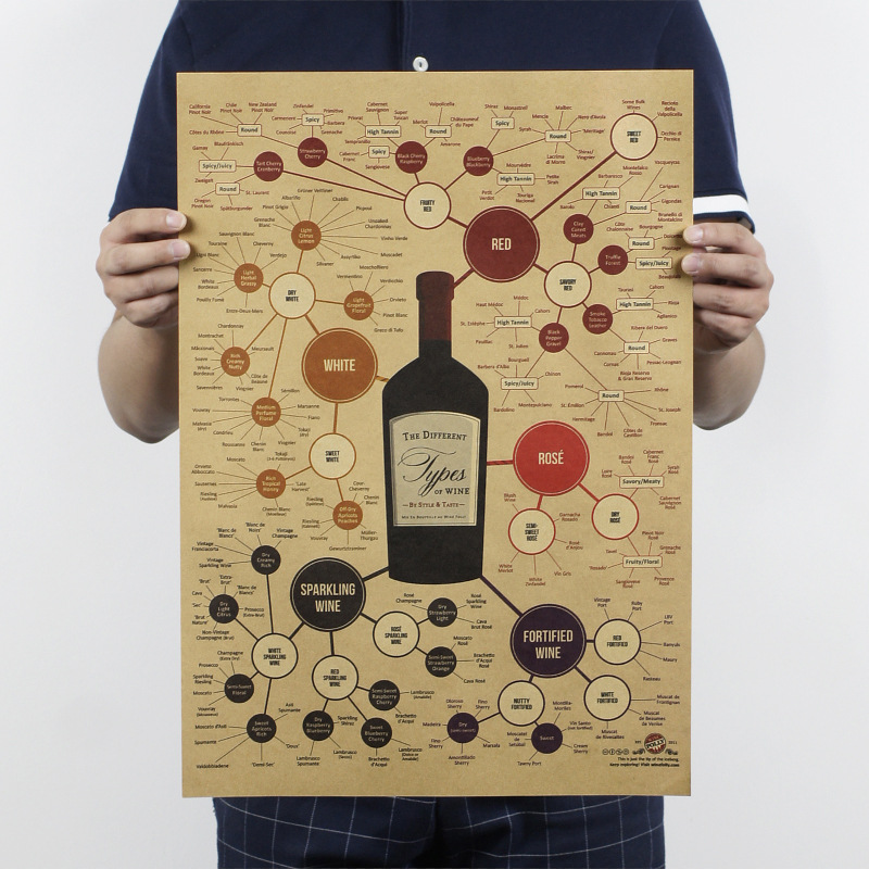 Wine Pedigree Chart Vintage Poster Home Decor Paper Art Painting Picture Bar Decoration Retro Wall Sticker 60*45cm